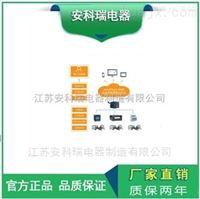 智慧用电安全隐患监管服务系统 消防云平台