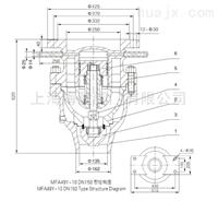 MFA49Y-10 高压冲量安全装置(H)